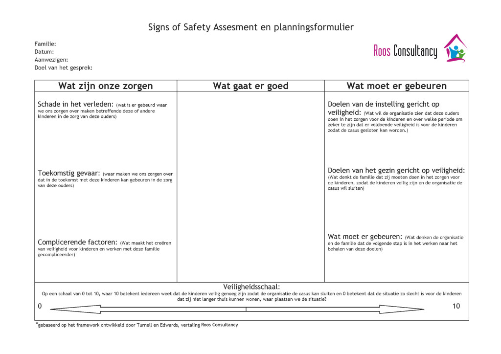 Framework Signs of Safety